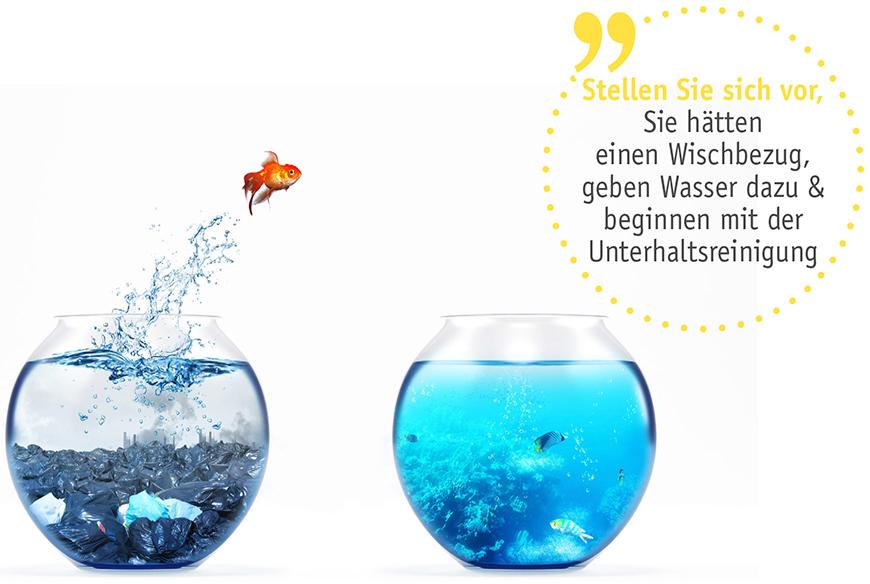 ClaraClean - Stellen Sie sich vor, Sie hätten einen Wischbezug, geben Wasser dazu & beginnen mit der Unterhaltsreinigung